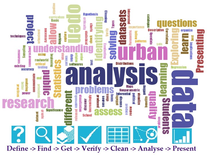 URBAN DATA SCIENCE